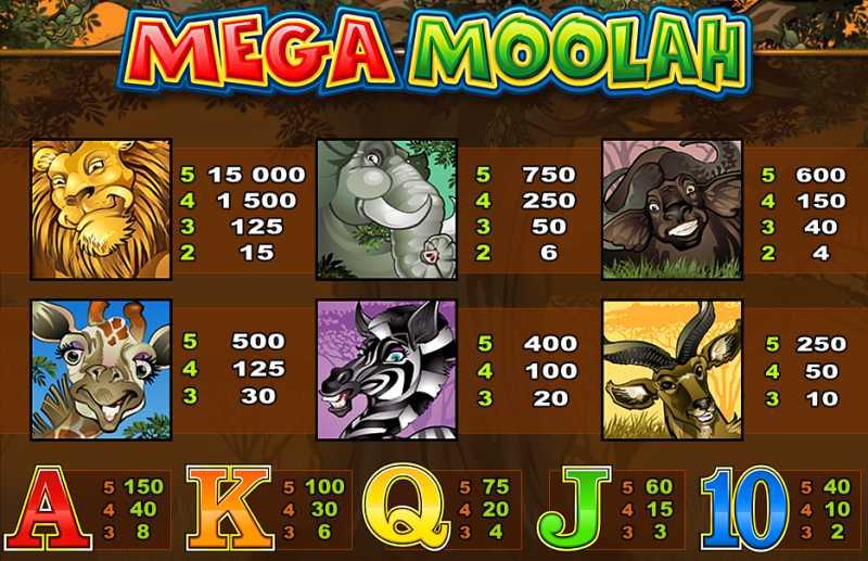 Mega Mololah waarde symbolen
